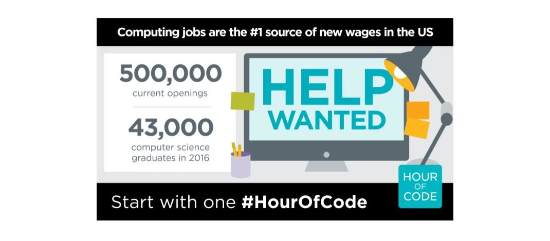Join in with 180+ Countries and Tens of Millions of Students Around the World as they Celebrate the Hour of Code™️!