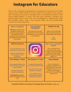 Image of a hyperdoc for Instagram.