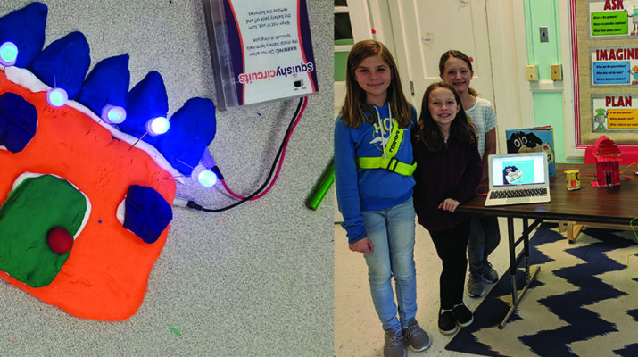 Example of Squishy Circuit and MakeyMakey.
